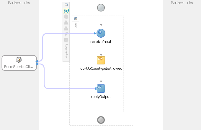 bpel process with dvm lookup