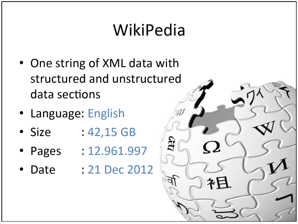 Wikipedia Challenges