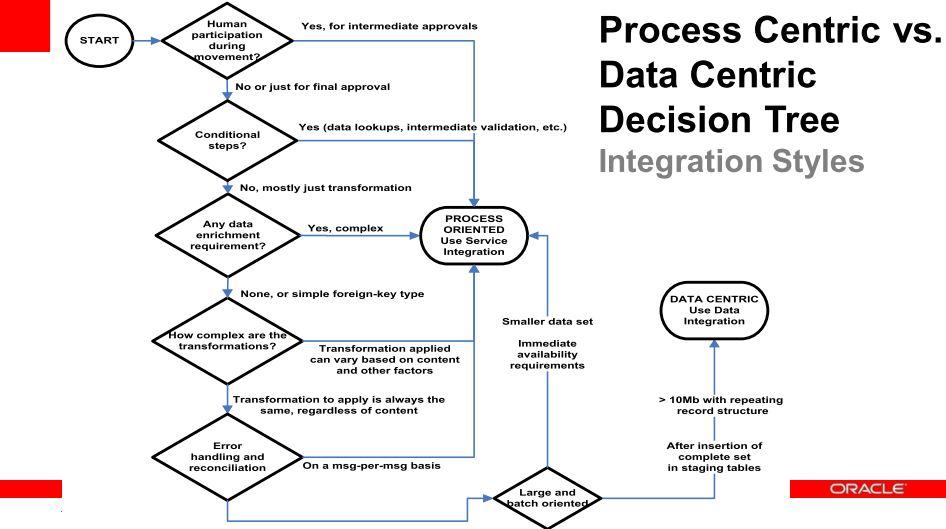 proces_data