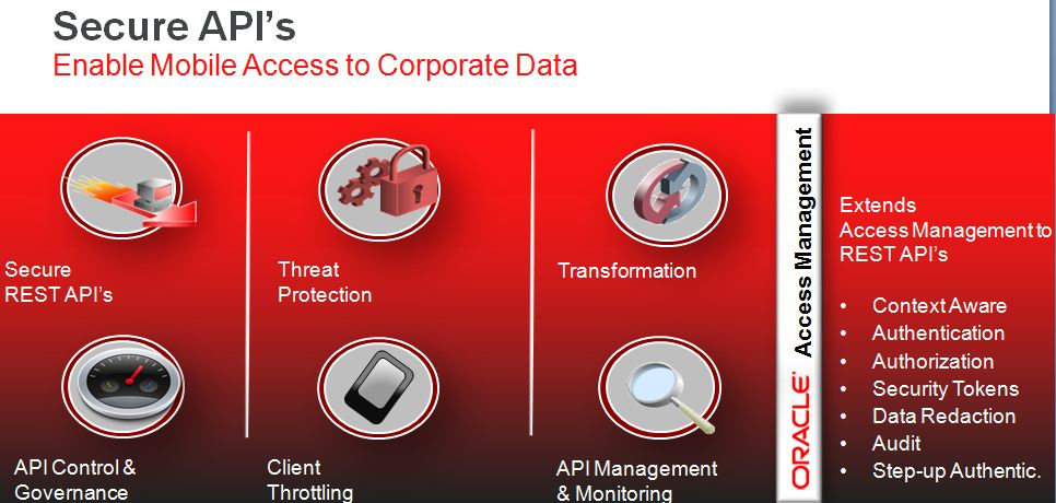AYTS: Summary of Access Management session - AMIS Oracle and Java Blog