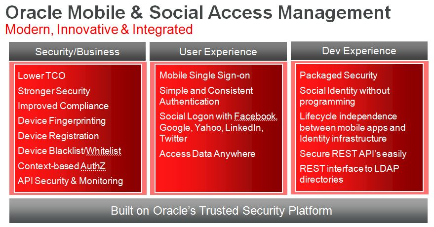 AYTS: Summary of Access Management session