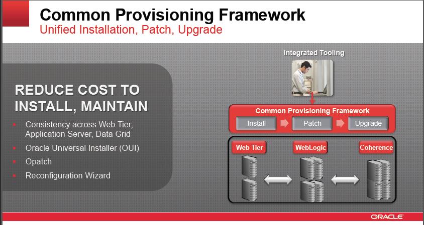 WebLogic  -> FMW Provisioning update