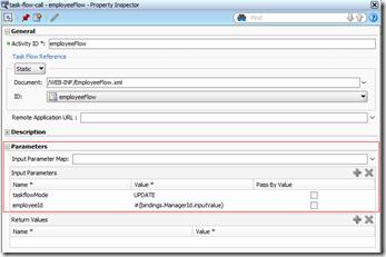 TaskflowCallActivityProperties