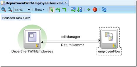 TaskflowCallActivity