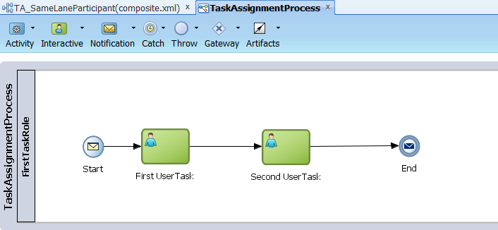 Humantask Assignment: same lane participant as previous task (sticky user)