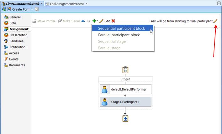 sequential participant block