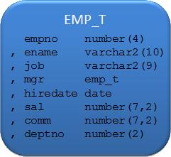 type_EMP