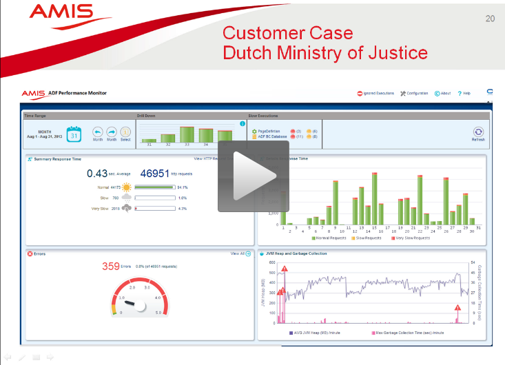 video_customer_case