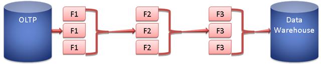 parallelexecution