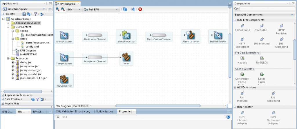 OEP 12c: Switches from Eclipse to JDeveloper