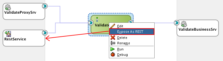 Service Bus 12c: Expose as REST
