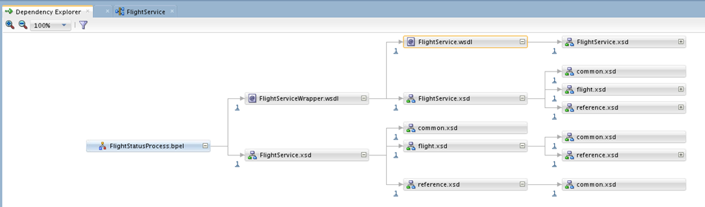 SOA Suite 12c: Exploring Dependencies – Visualizing dependencies between SOA artifacts