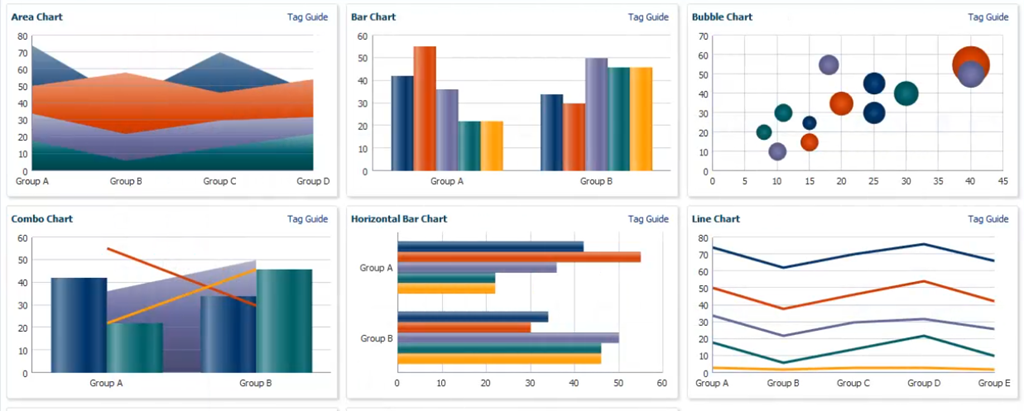 ADF 12.1.3 – Highlights in Data Visualization (DVT)