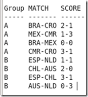 SQL Challenge - World Cup Football 2014 - Retrieving matches and