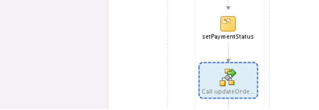 12c Composite: BPEL Call Activity