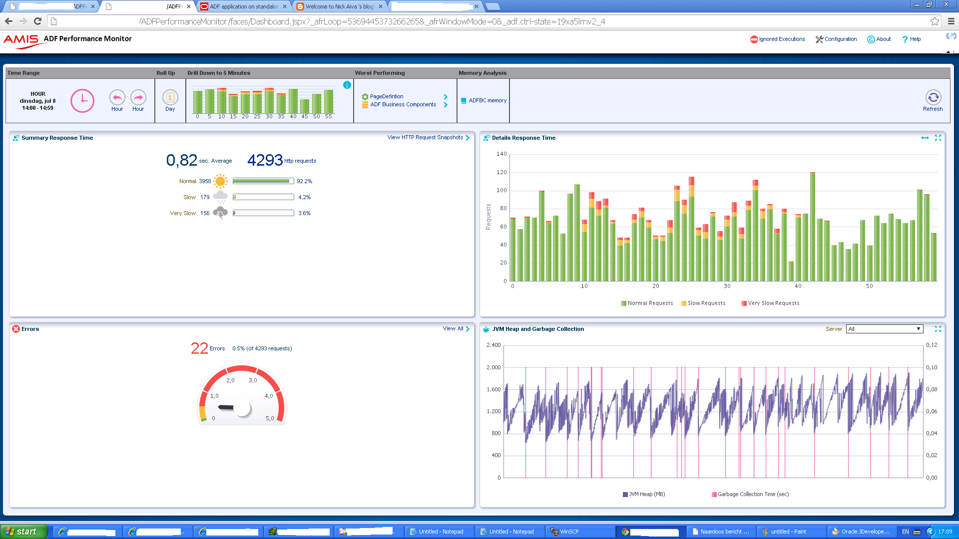 ADF Performance Monitor: Measuring Slow Network Time