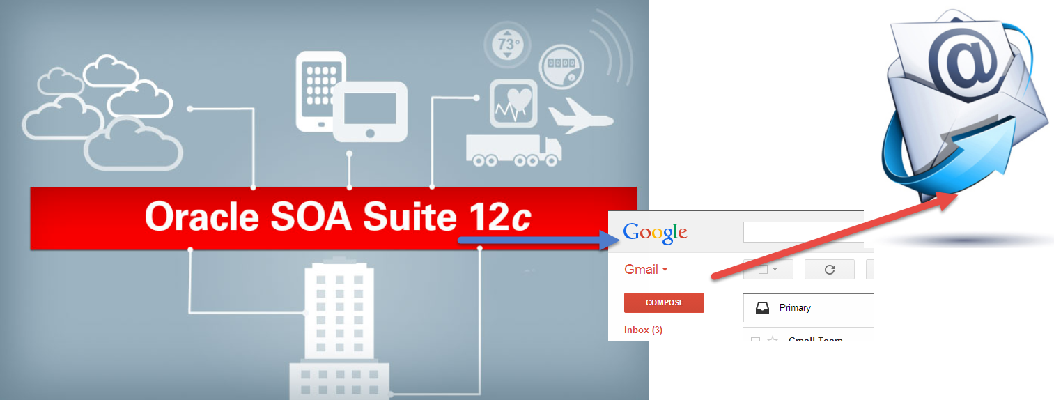 Setup GMail as mail provider for SOA Suite 12c - configure SMTP