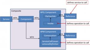 2014-09-16 19_06_22-PowerPoint Slide Show - [dependencies.pptx]