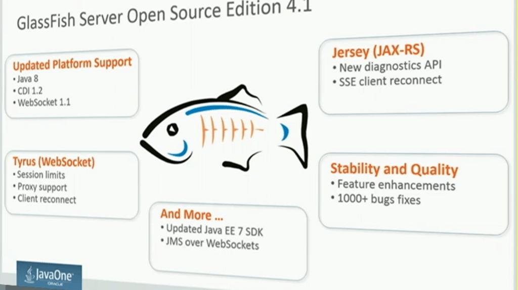 JavaOne 2014: Roadmaps for the near future of Java - AMIS