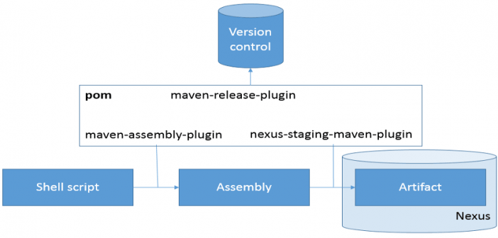 NexusMaven