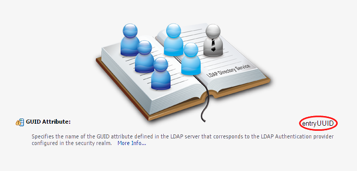Weblogic LDAPAuthenticator configuration; the GUID Attribute