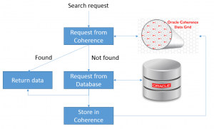 ReferenceServiceSchematic