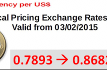 Changed_exchange_rate