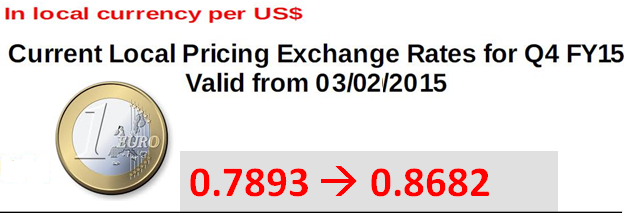 Oracle has changed the Exchange rate of the Euro to 0.8682