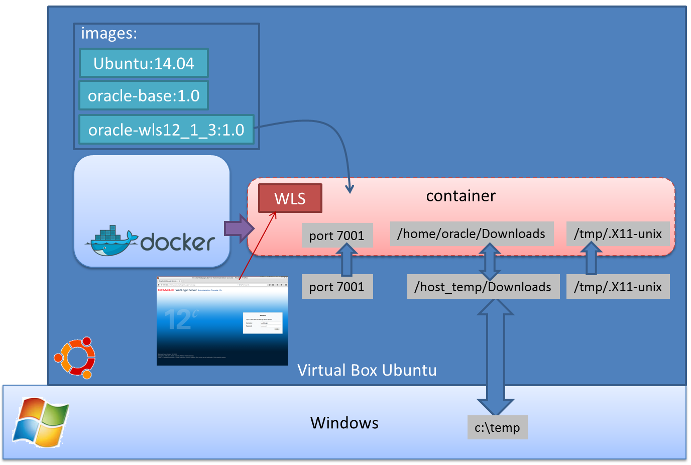 Docker – Take Two – Starting From Windows with Linux VM as Docker Host