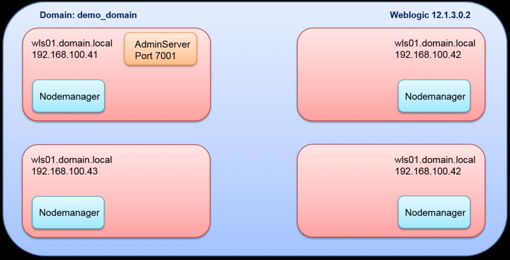 Domain-pic1
