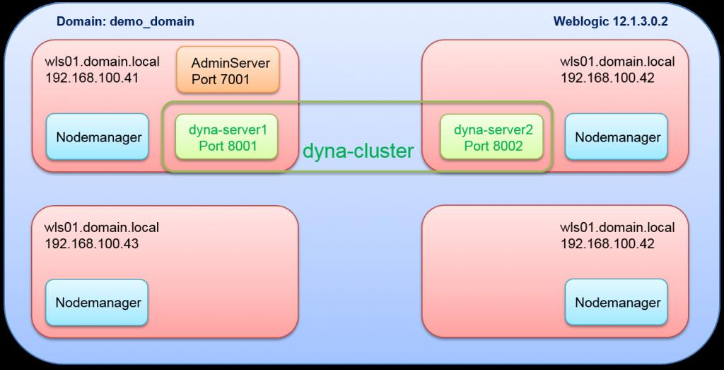 Domain-pic2