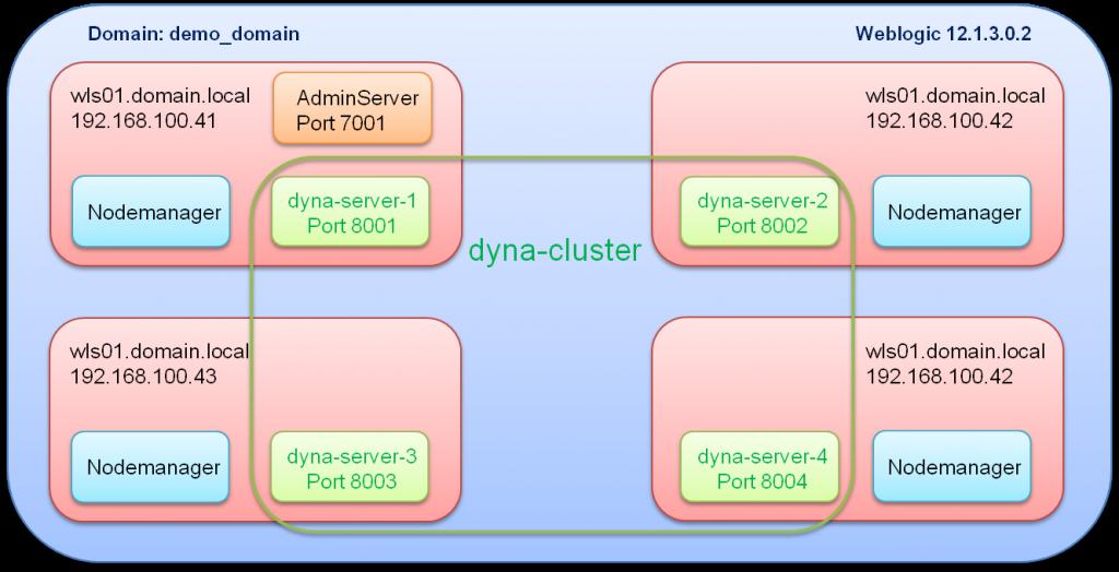 Domain-pic3