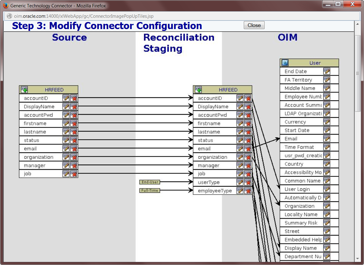 Managing identity information from multiple sources with Oracle