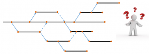plaatje branching