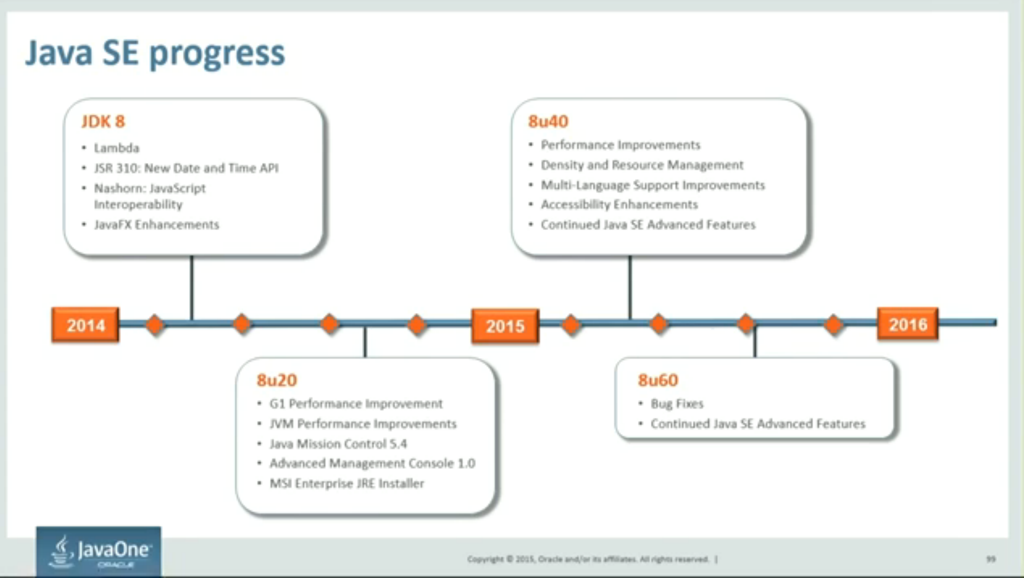 Highlights and roadmaps from JavaOne 2015 Keynote session