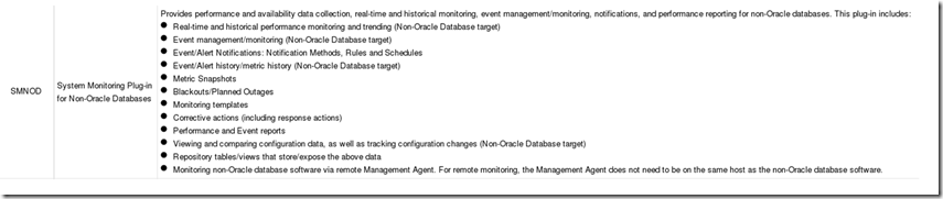 Oracle licenses needed while monitoring your (non-)Oracle