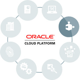 Reflections after Oracle OpenWorld 2015 – Integration