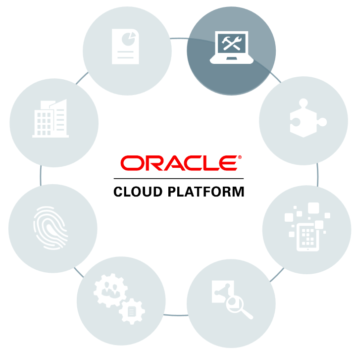 Reflections after Oracle OpenWorld 2015 – Application Development
