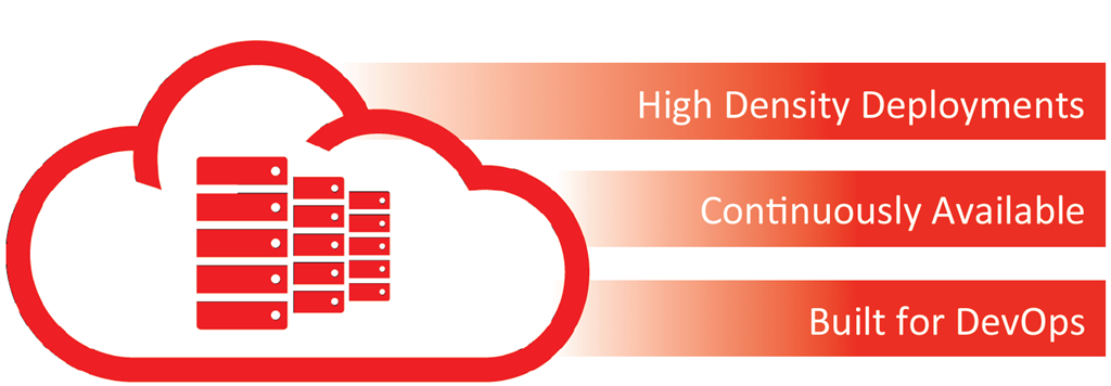 Reflections after Oracle OpenWorld 2015 – PaaS Foundation (WebLogic, Coherence, JCS and Application Container Cloud Service)
