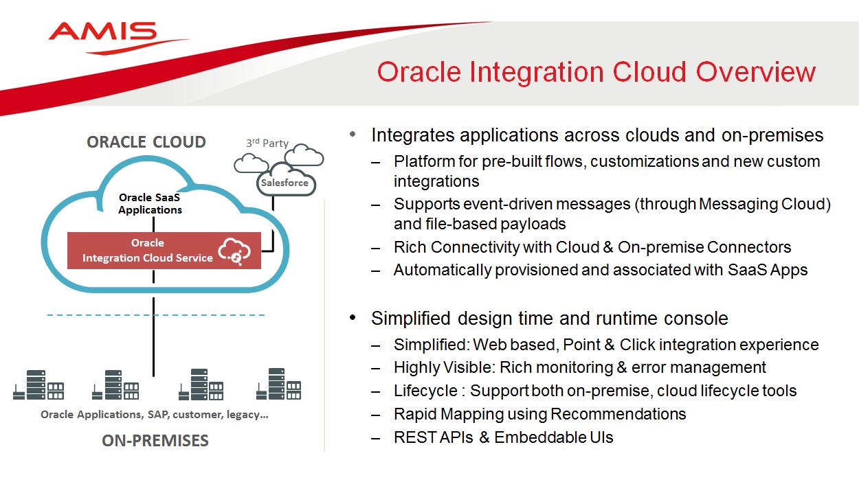 Integration Cloud Service Fall Updates (2015) - AMIS