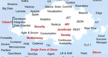 WebLogic - Page 2 of 5 - AMIS Oracle and Java Blog