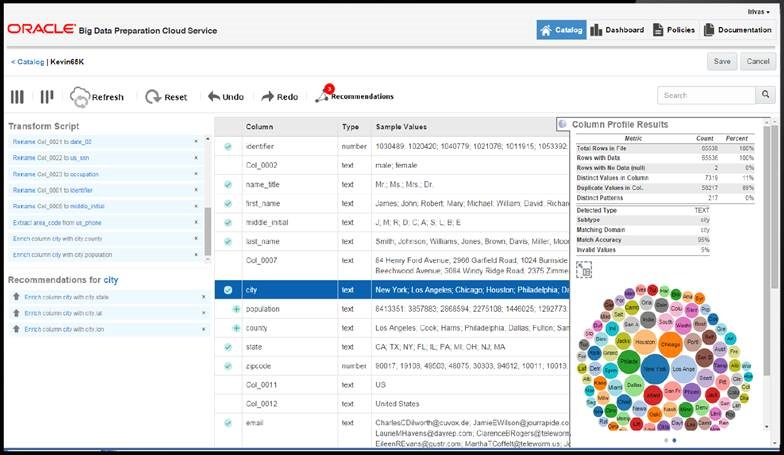 blog data golden prospect machine learning business analytics