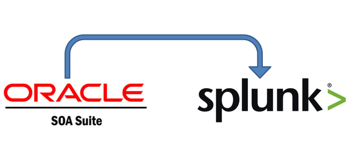 Monitor Oracle SOA Suite service response times with Splunk