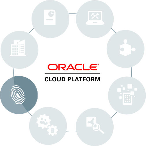 Reflections after Oracle OpenWorld 2015 – Identity