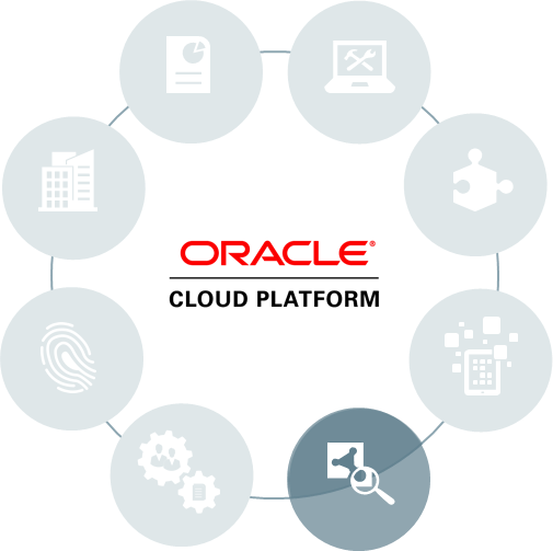 Reflections after Oracle OpenWorld 2015 – Business Analytics (Big Data, GoldenGate, OBI (EE), ODI, NoSQL)