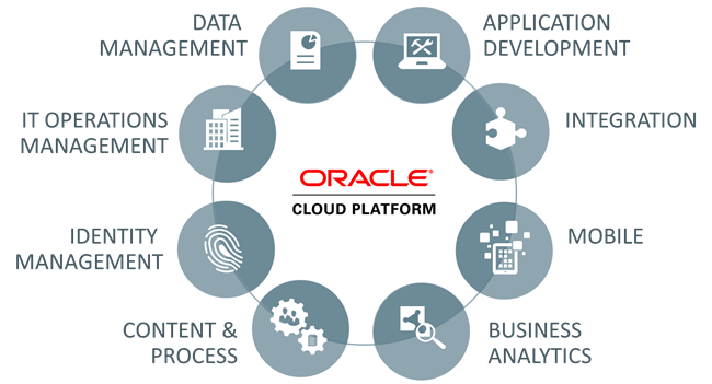 Reflections after Oracle OpenWorld 2015 – The Complete, Comprehensive and relatively Concise Overview of a Cloud Conference