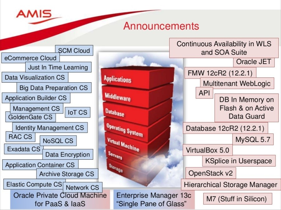 Announcements OOW15