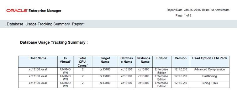 Usage Tracking Reports, using Oracle Enterprise Manager 13C as a SAM