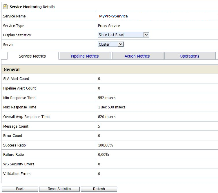 Service Monitoring Details