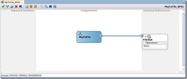 mq_450_MqToFile_BPEL_composite